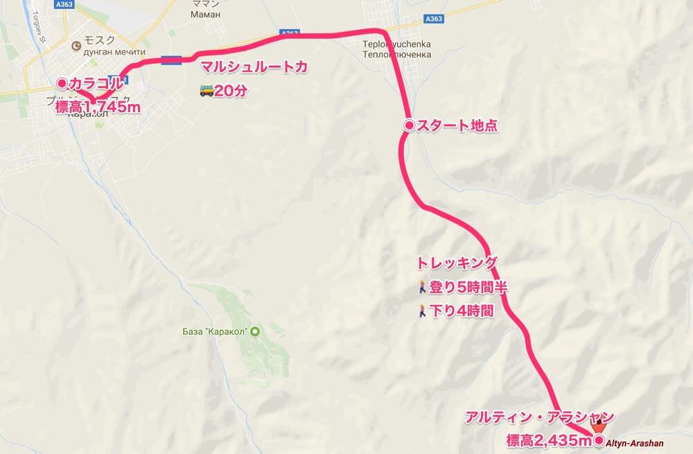 アルティン・アラシャンMAP【キルギス旅⑥】